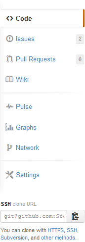 GitHub sidebar showing the position of the clone URL display.